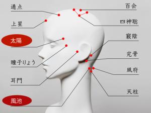 頭のツボ−2